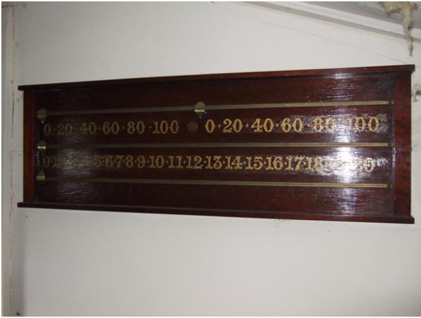 jans table scoreboard